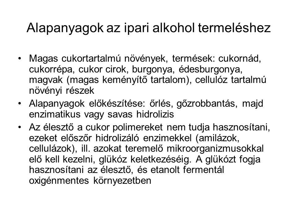 Alapanyagok az ipari alkohol termeléshez Magas cukortartalmú növények, termések: cukornád, cukorrépa, cukor cirok, burgonya, édesburgonya, magvak (mag
