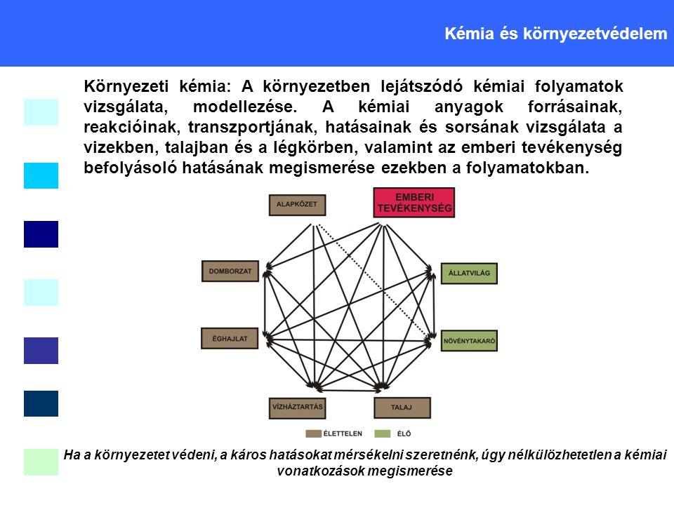 Kémia és környezetvédelem Környezeti kémia: A környezetben lejátszódó kémiai folyamatok vizsgálata, modellezése. A kémiai anyagok forrásainak, reakció