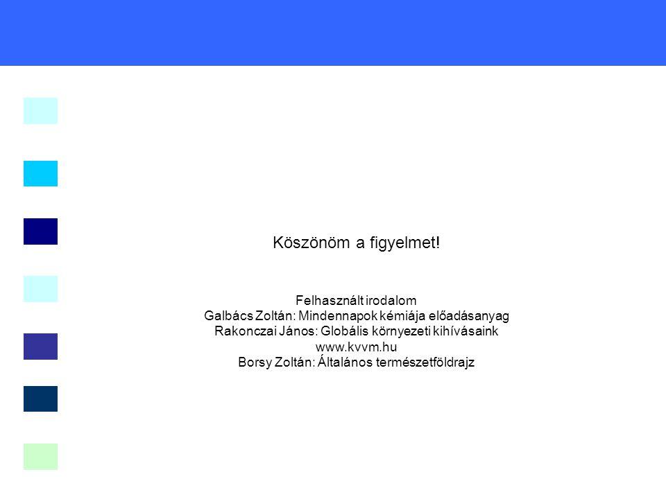 Köszönöm a figyelmet! Felhasznált irodalom Galbács Zoltán: Mindennapok kémiája előadásanyag Rakonczai János: Globális környezeti kihívásaink www.kvvm.