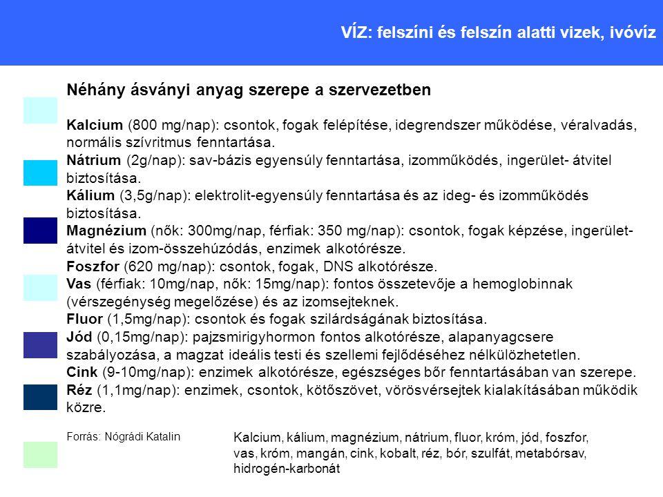 Komponens Szeged város ivóvizének átlagos összetétele, mg/l egységben kifejezve Nátrium41,75 Kálium1,1 Ammónium0,79 Kalcium44,1 Magnézium19,7 Vas0,15 Mangán0,05 Arzén0,01 Klorid3,91 Nitrit0,01 Nitrát<0,7 Hidrogén- karbonát 366 Szulfát2,57 KOI0,64 Alumínium13 Szentkirályi (összes ásv.