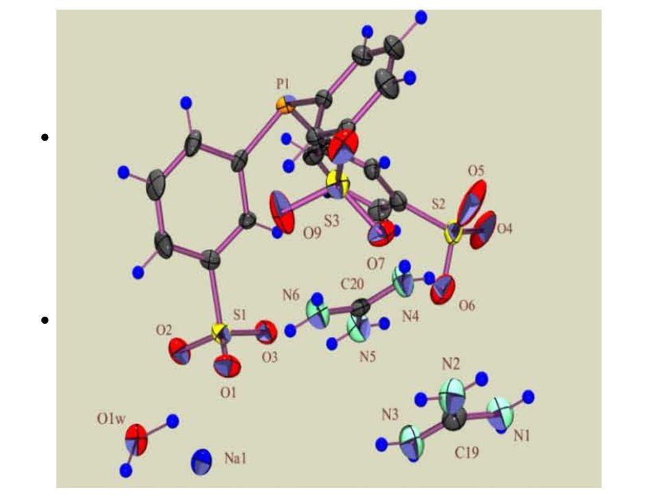 Az egykristály módszer A megfelelő mennyiségű reflexiós adatból, a kémiai összetétel ismeretében felállítható a szerkezet modellje, amelyet egy iterációs módszerrel finomítva a lehető legjobban reprodukálni próbálják a mért intenzitásokat.