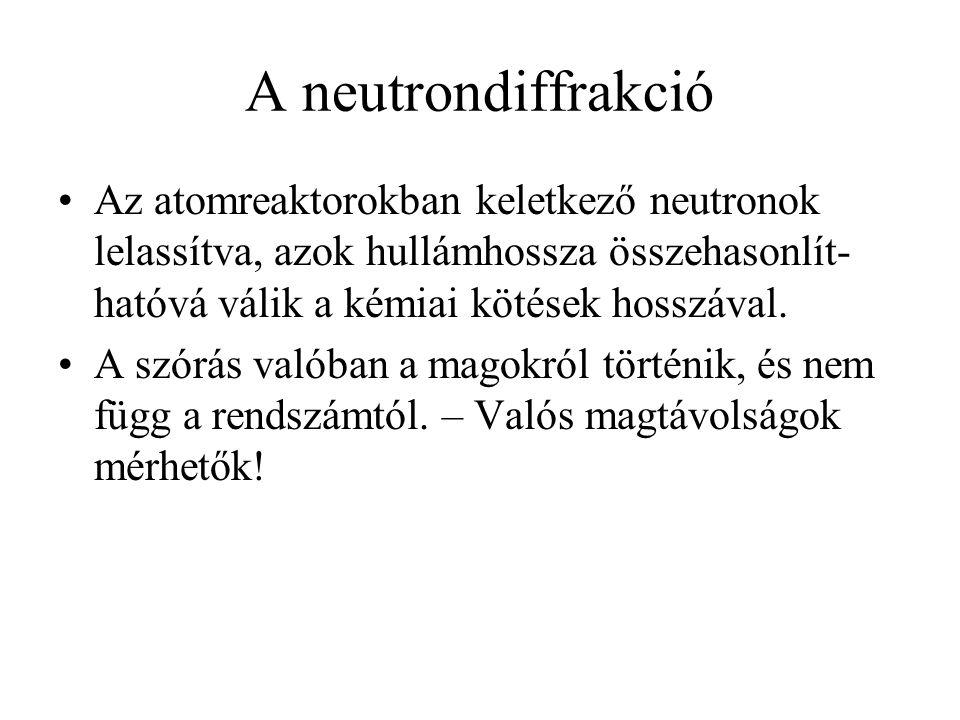A neutrondiffrakció Az atomreaktorokban keletkező neutronok lelassítva, azok hullámhossza összehasonlít- hatóvá válik a kémiai kötések hosszával.