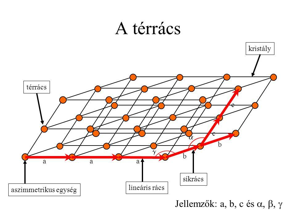 A térrács  b  c a a a c b aszimmetrikus egységlineáris rácssíkrács térrácskristály Jellemzők: a, b, c és 