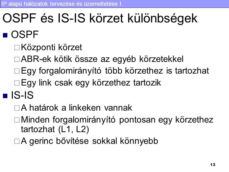 IP alapú hálózatok tervezése és üzemeltetése I. 13 OSPF és IS-IS körzet különbségek OSPF  Központi körzet  ABR-ek kötik össze az egyéb körzetekkel 
