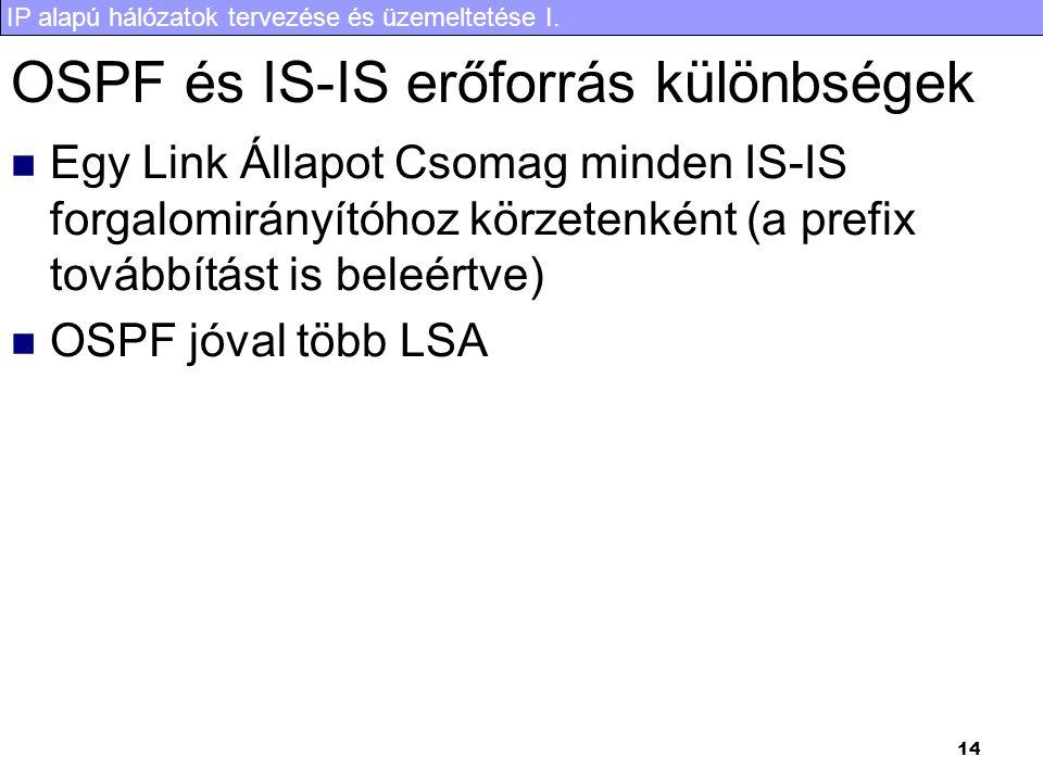 IP alapú hálózatok tervezése és üzemeltetése I. 14 OSPF és IS-IS erőforrás különbségek Egy Link Állapot Csomag minden IS-IS forgalomirányítóhoz körzet