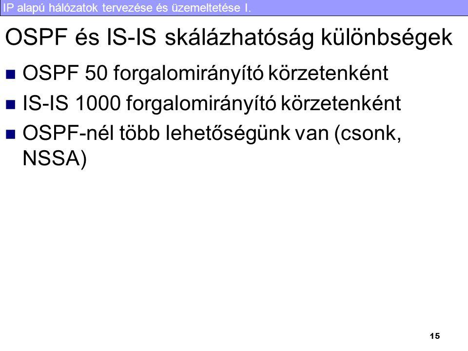 IP alapú hálózatok tervezése és üzemeltetése I. 15 OSPF és IS-IS skálázhatóság különbségek OSPF 50 forgalomirányító körzetenként IS-IS 1000 forgalomir