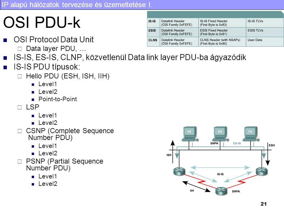 IP alapú hálózatok tervezése és üzemeltetése I. 21 OSI PDU-k OSI Protocol Data Unit  Data layer PDU, … IS-IS, ES-IS, CLNP, közvetlenül Data link laye