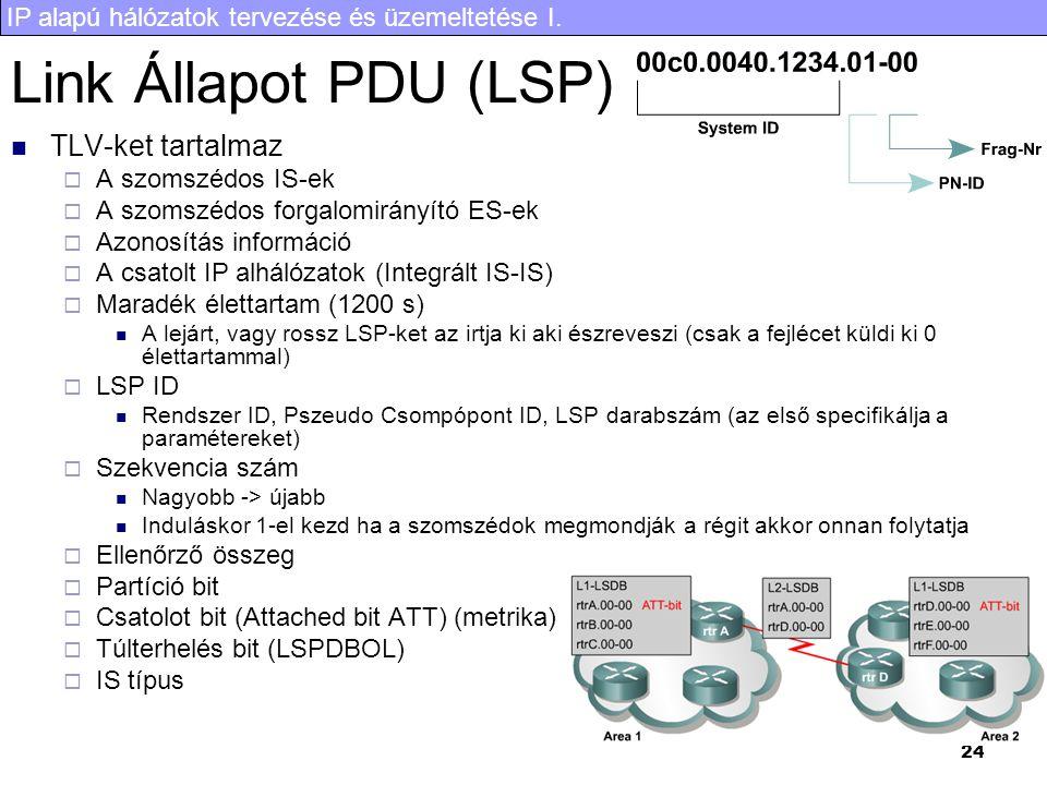 IP alapú hálózatok tervezése és üzemeltetése I. 24 Link Állapot PDU (LSP) TLV-ket tartalmaz  A szomszédos IS-ek  A szomszédos forgalomirányító ES-ek