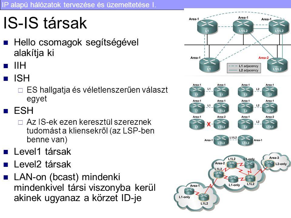IP alapú hálózatok tervezése és üzemeltetése I. 26 IS-IS társak Hello csomagok segítségével alakítja ki IIH ISH  ES hallgatja és véletlenszerűen vála