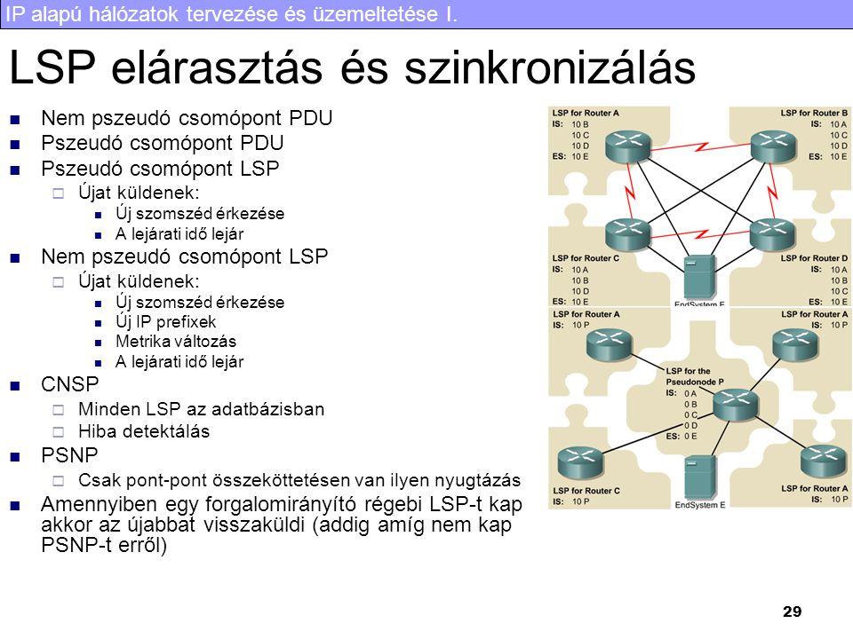 IP alapú hálózatok tervezése és üzemeltetése I. 29 LSP elárasztás és szinkronizálás Nem pszeudó csomópont PDU Pszeudó csomópont PDU Pszeudó csomópont