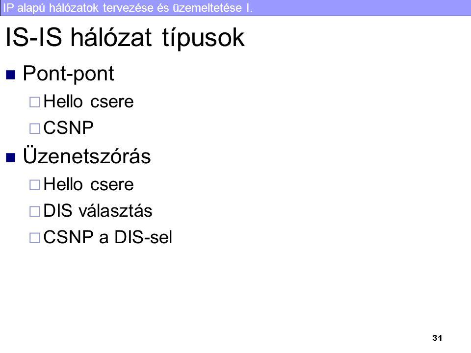IP alapú hálózatok tervezése és üzemeltetése I. 31 IS-IS hálózat típusok Pont-pont  Hello csere  CSNP Üzenetszórás  Hello csere  DIS választás  C