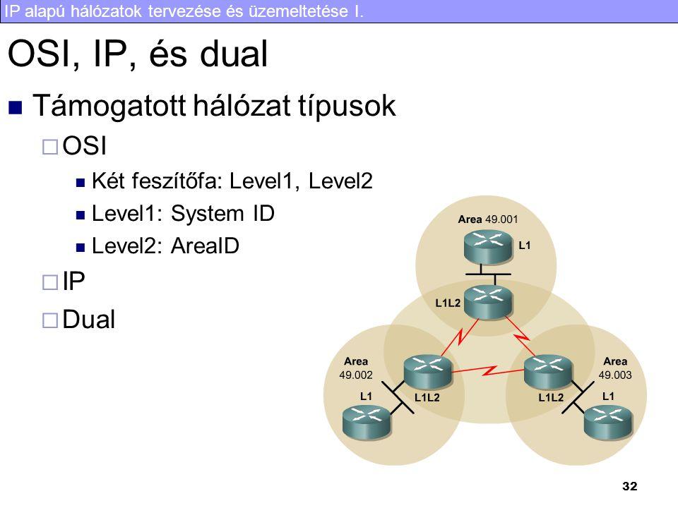 IP alapú hálózatok tervezése és üzemeltetése I. 32 OSI, IP, és dual Támogatott hálózat típusok  OSI Két feszítőfa: Level1, Level2 Level1: System ID L