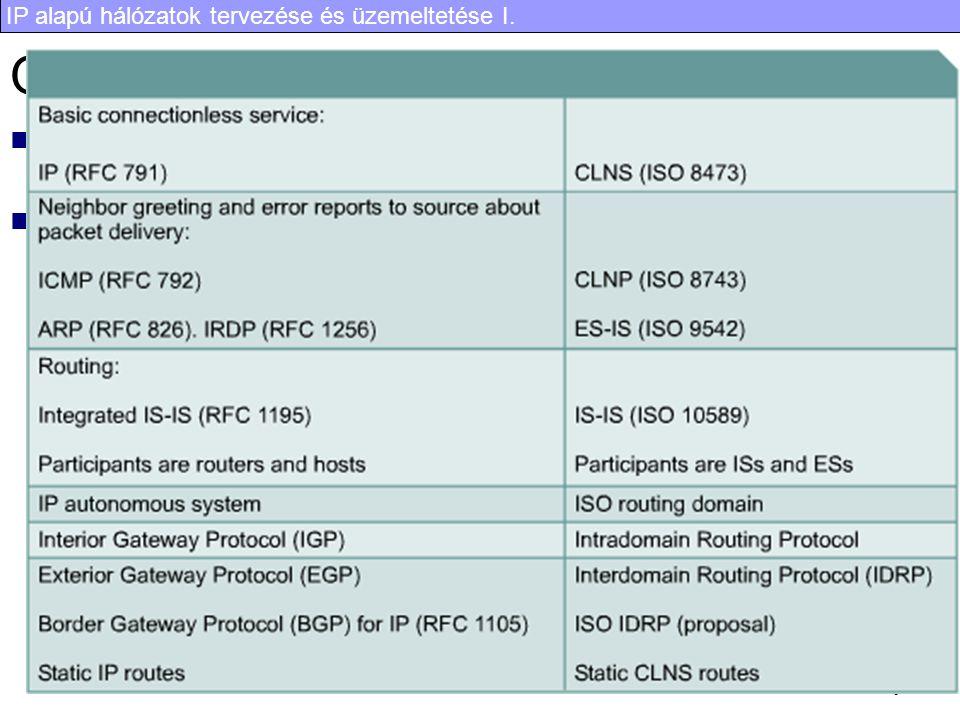 IP alapú hálózatok tervezése és üzemeltetése I. 7 OSI protokollok Kapcsolatmenetes Hálózati Szolgáltatás (CLNS Conectionless Network Service) Kapcsola