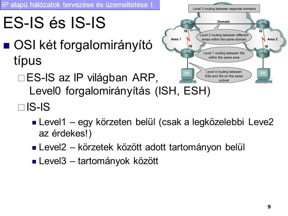 IP alapú hálózatok tervezése és üzemeltetése I. 9 ES-IS és IS-IS OSI két forgalomirányító típus  ES-IS az IP világban ARP, Level0 forgalomirányítás (