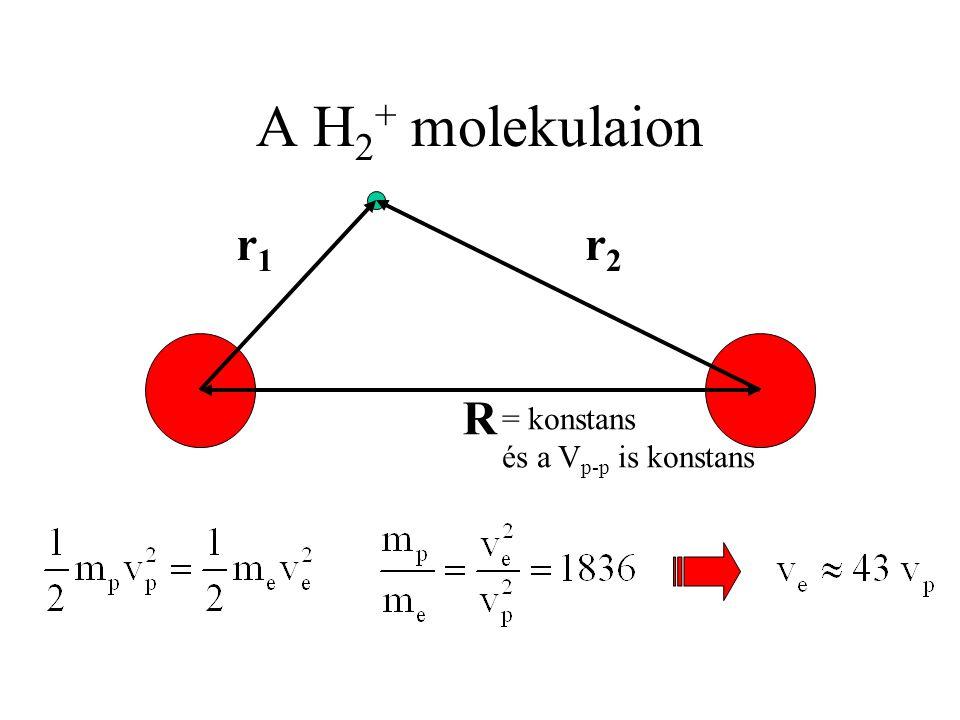 R r1r1 r2r2 = konstans és a V p-p is konstans
