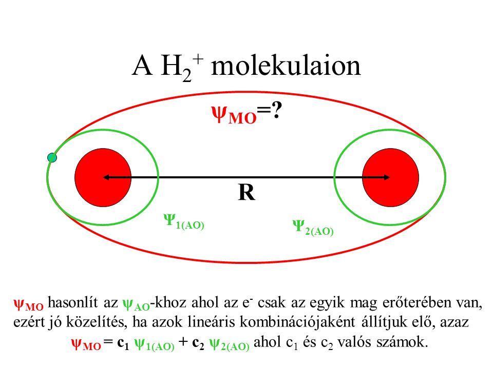 A H 2 + molekulaion R ψ MO hasonlít az ψ AO -khoz ahol az e - csak az egyik mag erőterében van, ezért jó közelítés, ha azok lineáris kombinációjaként állítjuk elő, azaz ψ MO = c 1 ψ 1(AO) + c 2 ψ 2(AO) ahol c 1 és c 2 valós számok.