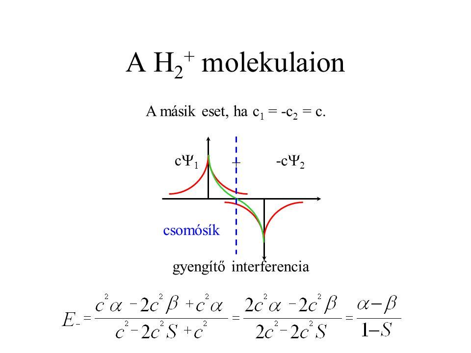 A H 2 + molekulaion A másik eset, ha c 1 = -c 2 = c. c1c1 -c  2 + gyengítő interferencia csomósík