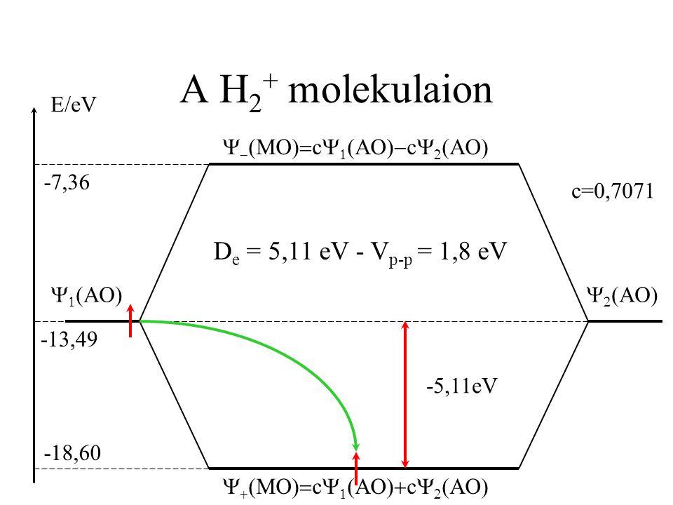E/eV -7,36 -13,49 -18,60         c    c       c    c    c=0,7071 -5,11eV D e = 5,11 eV - V p-p = 1