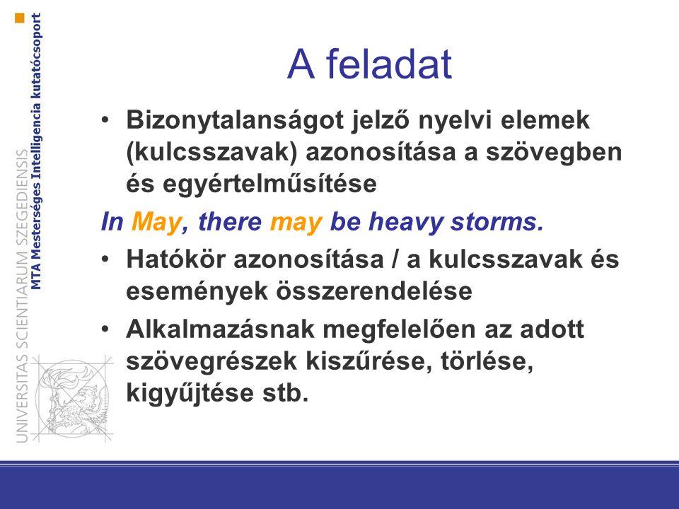 A feladat Bizonytalanságot jelző nyelvi elemek (kulcsszavak) azonosítása a szövegben és egyértelműsítése In May, there may be heavy storms. Hatókör az