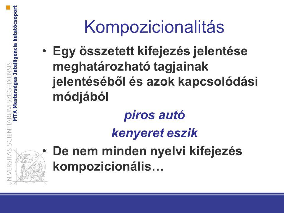 Kompozicionalitás Egy összetett kifejezés jelentése meghatározható tagjainak jelentéséből és azok kapcsolódási módjából piros autó kenyeret eszik De n