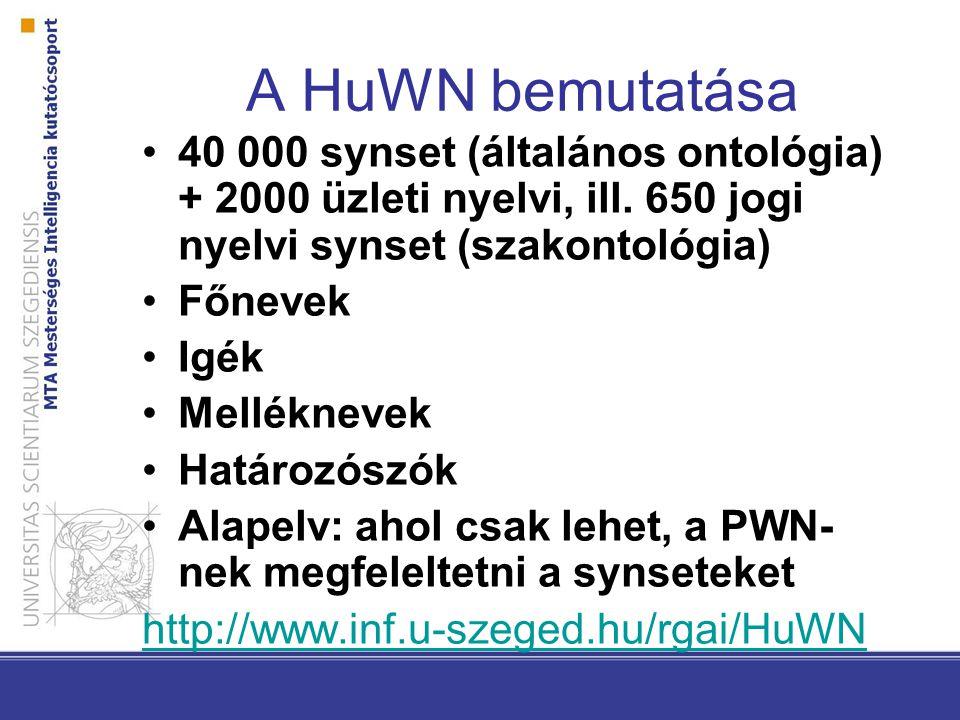 A HuWN bemutatása 40 000 synset (általános ontológia) + 2000 üzleti nyelvi, ill. 650 jogi nyelvi synset (szakontológia) Főnevek Igék Melléknevek Határ