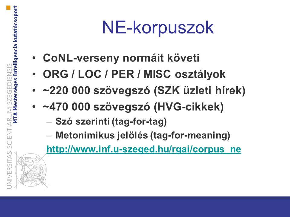 NE-korpuszok CoNL-verseny normáit követi ORG / LOC / PER / MISC osztályok ~220 000 szövegszó (SZK üzleti hírek) ~470 000 szövegszó (HVG-cikkek) –Szó s