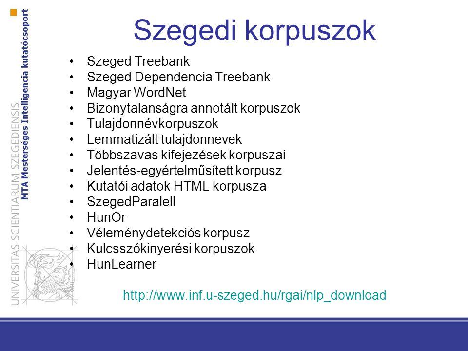 Szegedi korpuszok Szeged Treebank Szeged Dependencia Treebank Magyar WordNet Bizonytalanságra annotált korpuszok Tulajdonnévkorpuszok Lemmatizált tula