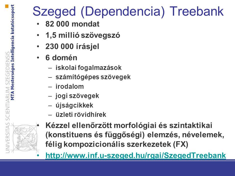 Szeged (Dependencia) Treebank 82 000 mondat 1,5 millió szövegszó 230 000 írásjel 6 domén –iskolai fogalmazások –számítógépes szövegek –irodalom –jogi