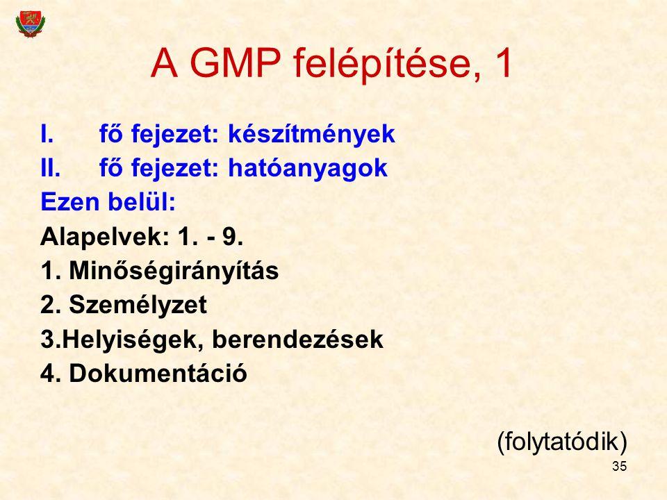 35 A GMP felépítése, 1 I.fő fejezet: készítmények II.fő fejezet: hatóanyagok Ezen belül: Alapelvek: 1. - 9. 1. Minőségirányítás 2. Személyzet 3.Helyis
