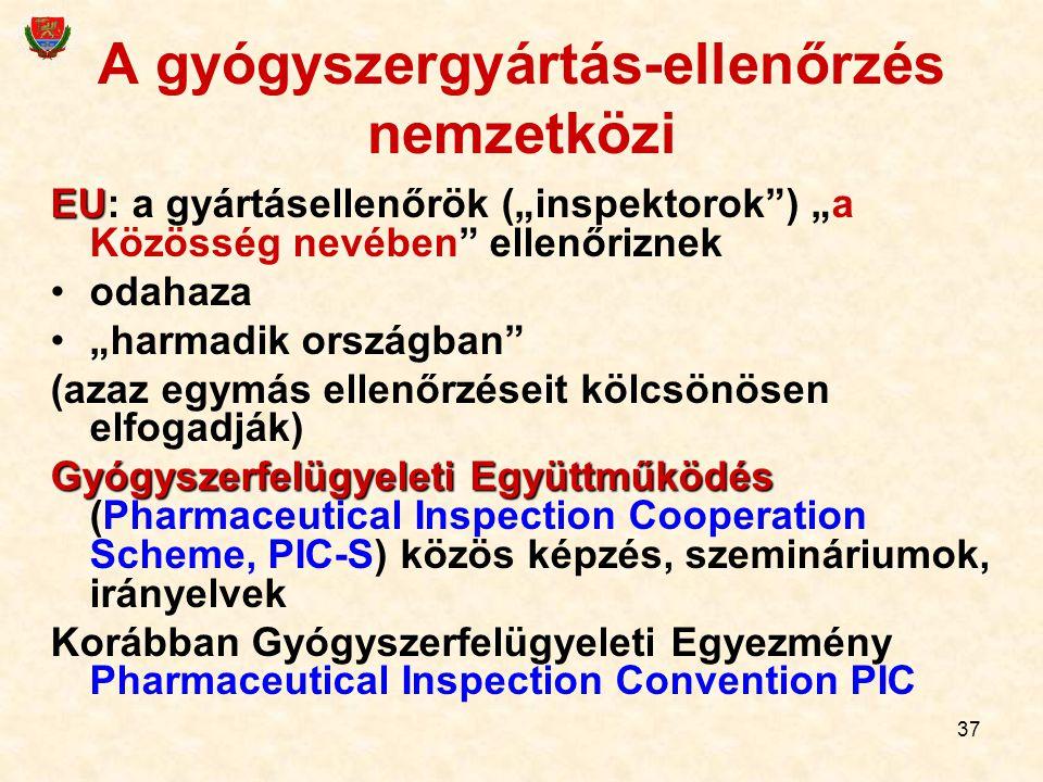 """37 A gyógyszergyártás-ellenőrzés nemzetközi EU EU: a gyártásellenőrök (""""inspektorok"""") """"a Közösség nevében"""" ellenőriznek odahaza """"harmadik országban"""" ("""