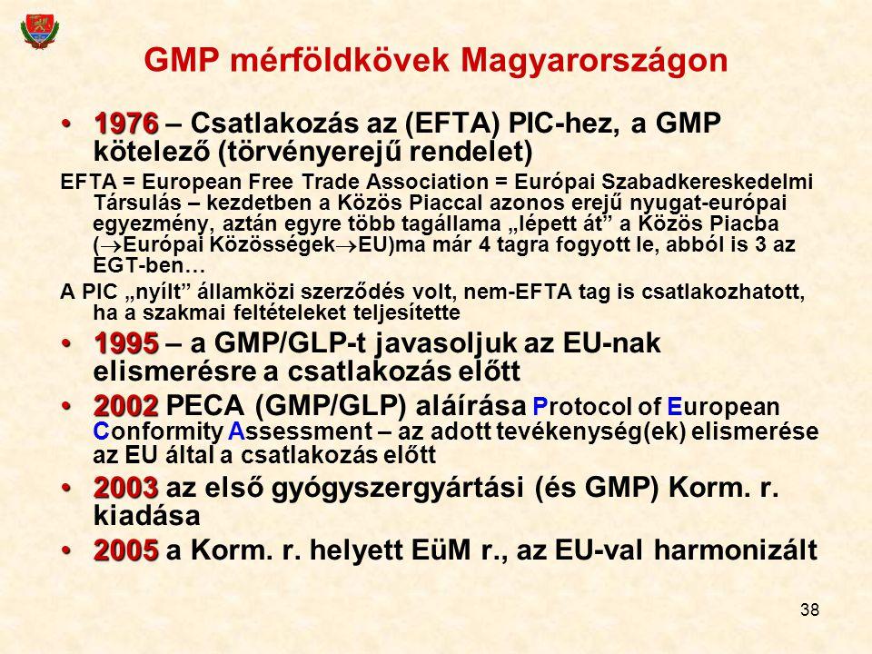 38 GMP mérföldkövek Magyarországon 19761976 – Csatlakozás az (EFTA) PIC-hez, a GMP kötelező (törvényerejű rendelet) EFTA = European Free Trade Associa
