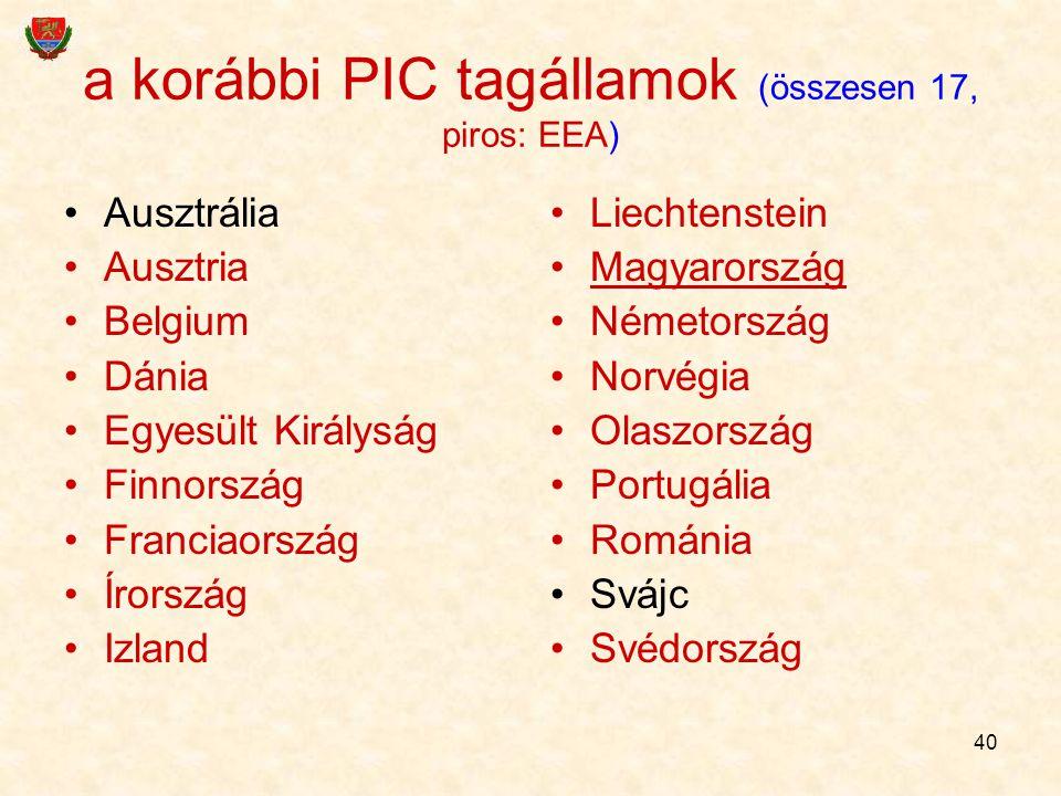 40 a korábbi PIC tagállamok (összesen 17, piros: EEA) Ausztrália Ausztria Belgium Dánia Egyesült Királyság Finnország Franciaország Írország Izland Li