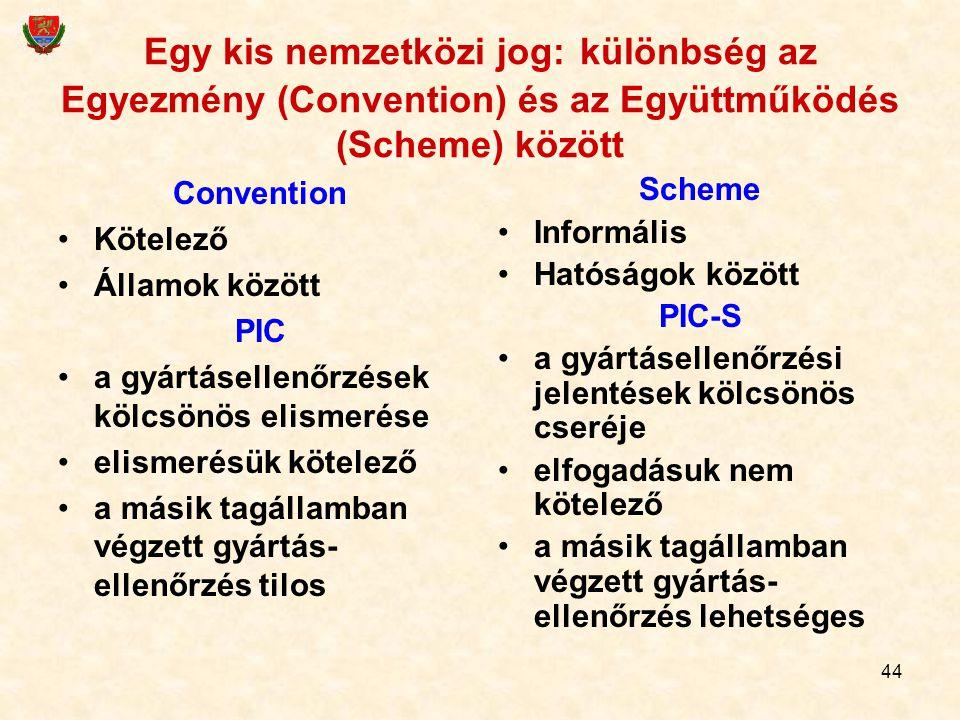 44 Egy kis nemzetközi jog: különbség az Egyezmény (Convention) és az Együttműködés (Scheme) között Convention Kötelező Államok között PIC a gyártásell