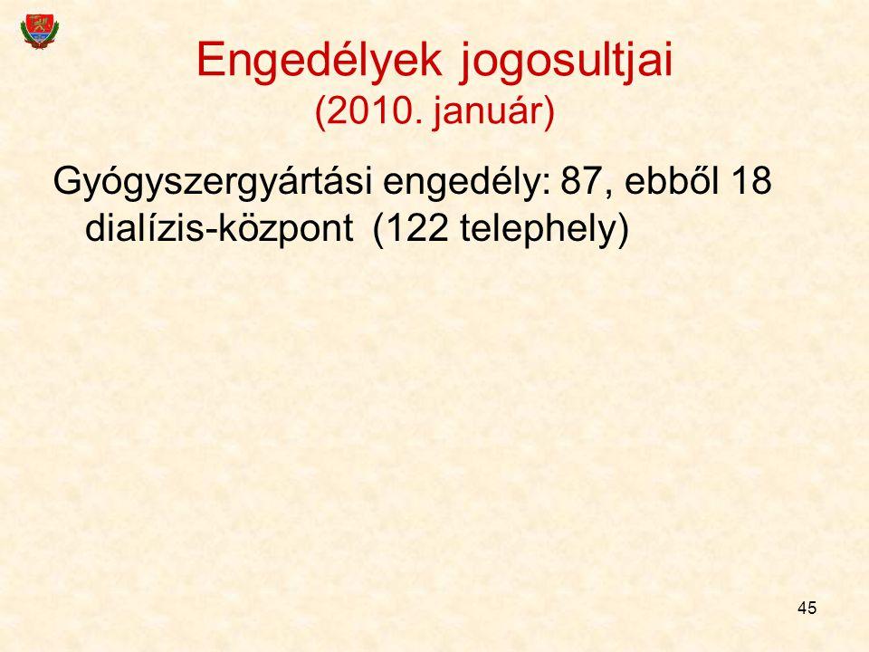 45 Engedélyek jogosultjai (2010. január) Gyógyszergyártási engedély: 87, ebből 18 dialízis-központ (122 telephely)
