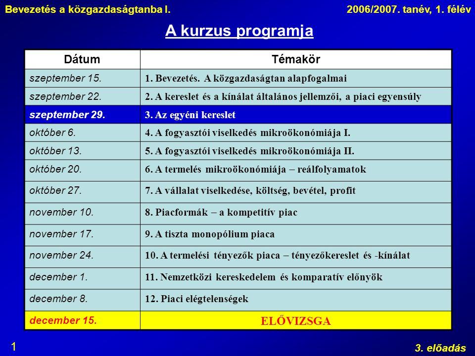 Bevezetés a közgazdaságtanba I.2006/2007. tanév, 1. félév 3. előadás 1 A kurzus programja DátumTémakör szeptember 15. 1. Bevezetés. A közgazdaságtan a
