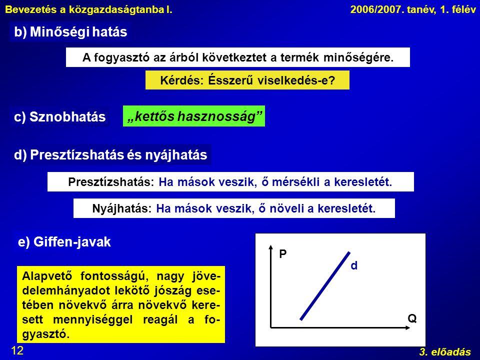 Bevezetés a közgazdaságtanba I.2006/2007. tanév, 1. félév 3. előadás 12 b) Minőségi hatás A fogyasztó az árból következtet a termék minőségére. Kérdés