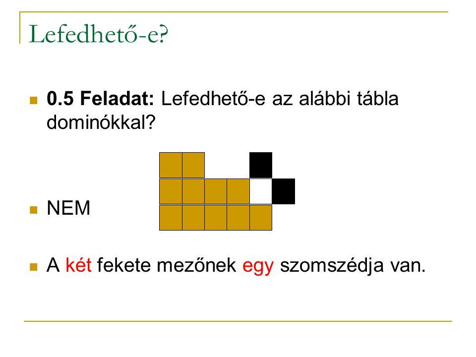 Lefedhető-e? 0.5 Feladat: Lefedhető-e az alábbi tábla dominókkal? NEM A két fekete mezőnek egy szomszédja van.