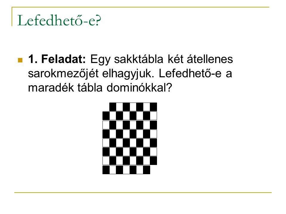 Lefedhető-e? 1. Feladat: Egy sakktábla két átellenes sarokmezőjét elhagyjuk. Lefedhető-e a maradék tábla dominókkal?