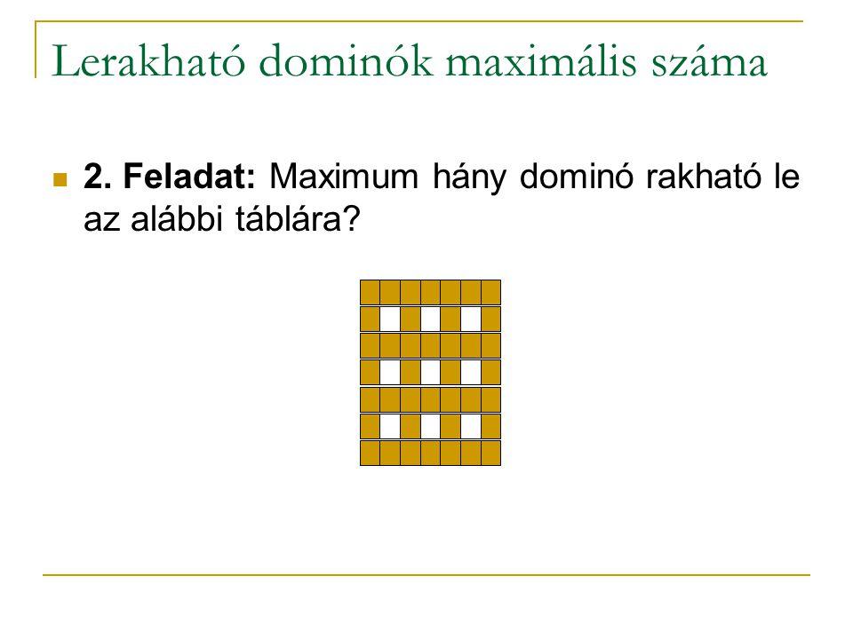 Lerakható dominók maximális száma 2. Feladat: Maximum hány dominó rakható le az alábbi táblára?
