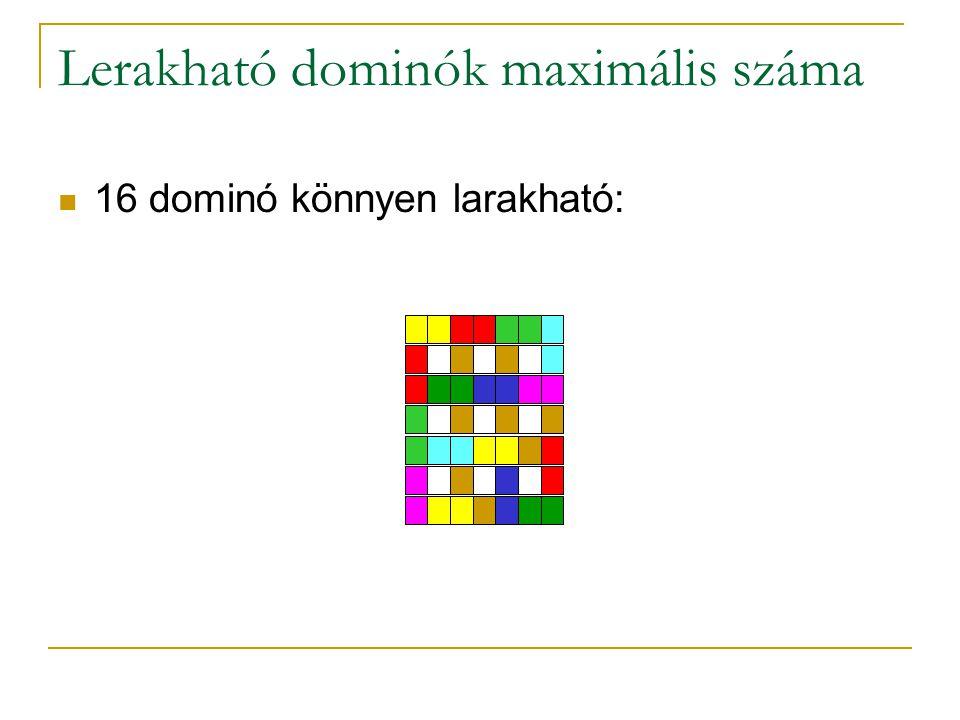 Lerakható dominók maximális száma 16 dominó könnyen larakható: