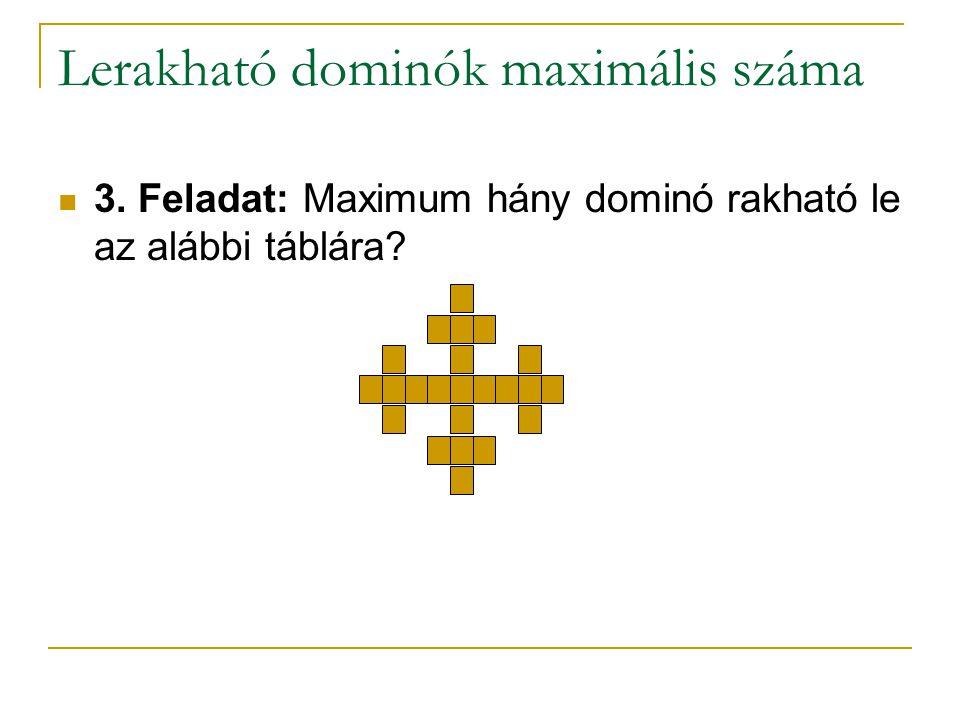 Lerakható dominók maximális száma 3. Feladat: Maximum hány dominó rakható le az alábbi táblára?