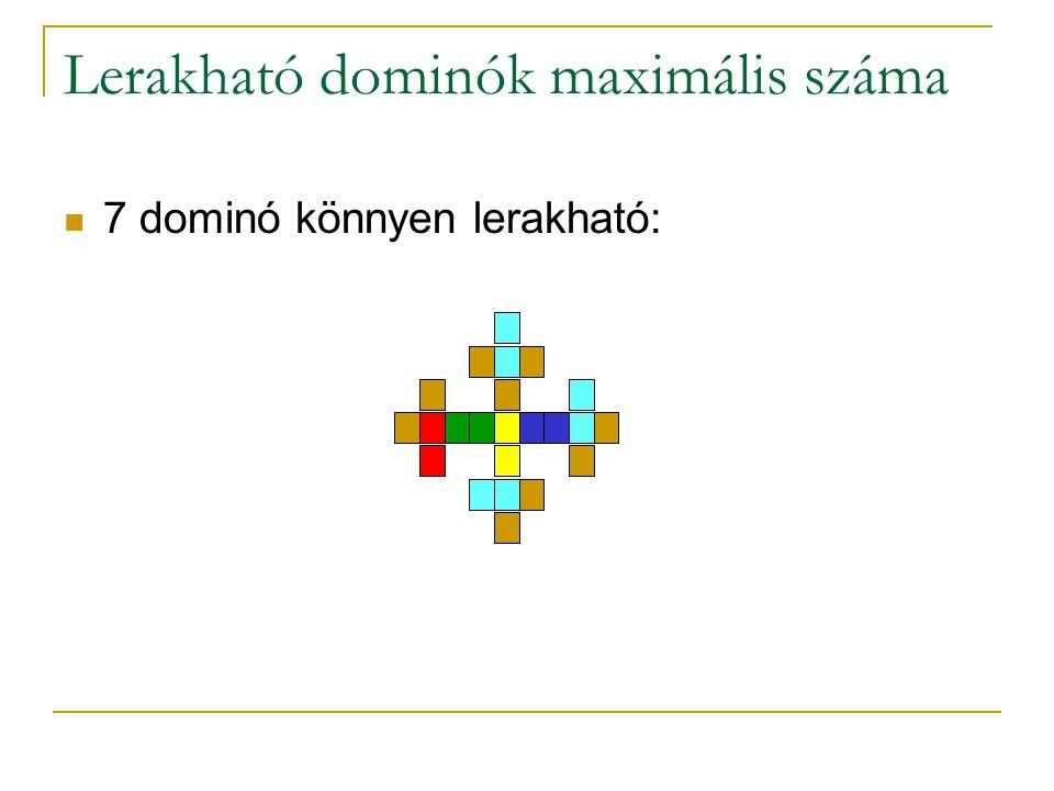 Lerakható dominók maximális száma 7 dominó könnyen lerakható:
