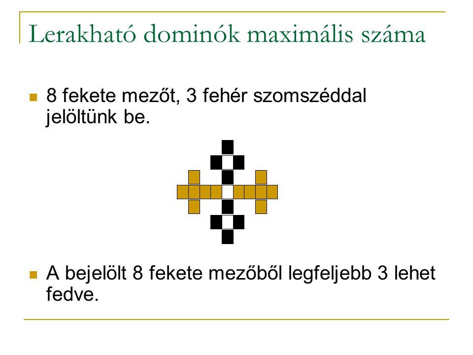 Lerakható dominók maximális száma 8 fekete mezőt, 3 fehér szomszéddal jelöltünk be. A bejelölt 8 fekete mezőből legfeljebb 3 lehet fedve.