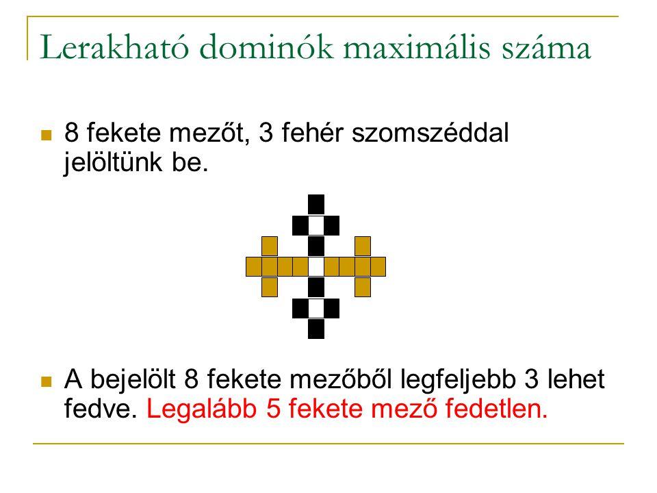 Lerakható dominók maximális száma 8 fekete mezőt, 3 fehér szomszéddal jelöltünk be. A bejelölt 8 fekete mezőből legfeljebb 3 lehet fedve. Legalább 5 f