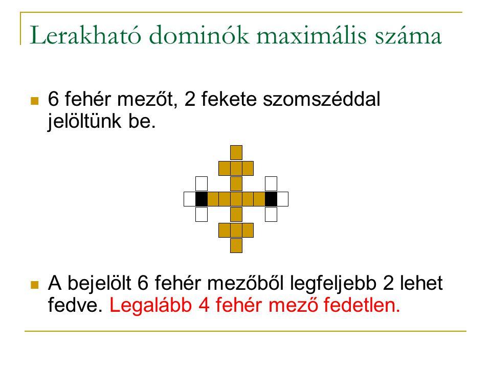 Lerakható dominók maximális száma 6 fehér mezőt, 2 fekete szomszéddal jelöltünk be. A bejelölt 6 fehér mezőből legfeljebb 2 lehet fedve. Legalább 4 fe