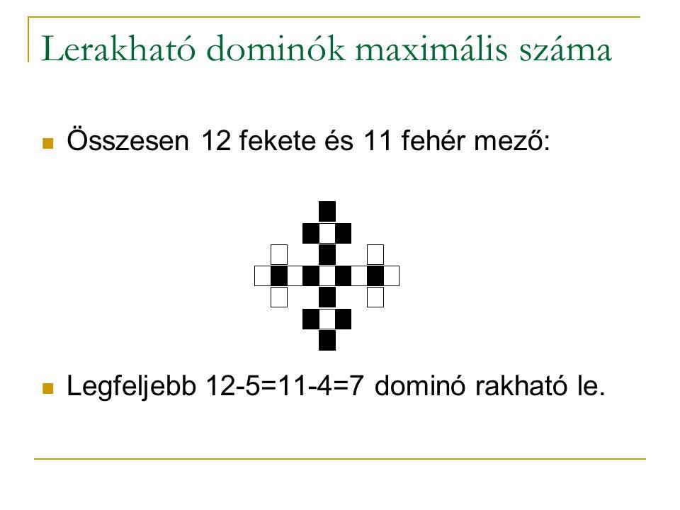 Lerakható dominók maximális száma Összesen 12 fekete és 11 fehér mező: Legfeljebb 12-5=11-4=7 dominó rakható le.
