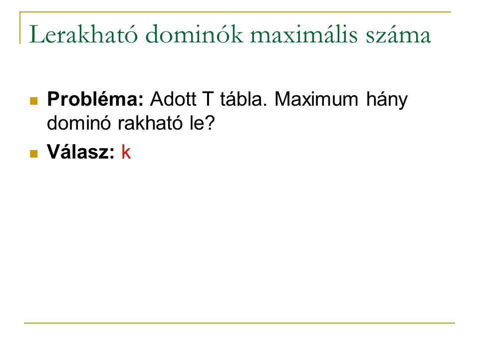 Lerakható dominók maximális száma Probléma: Adott T tábla. Maximum hány dominó rakható le? Válasz: k
