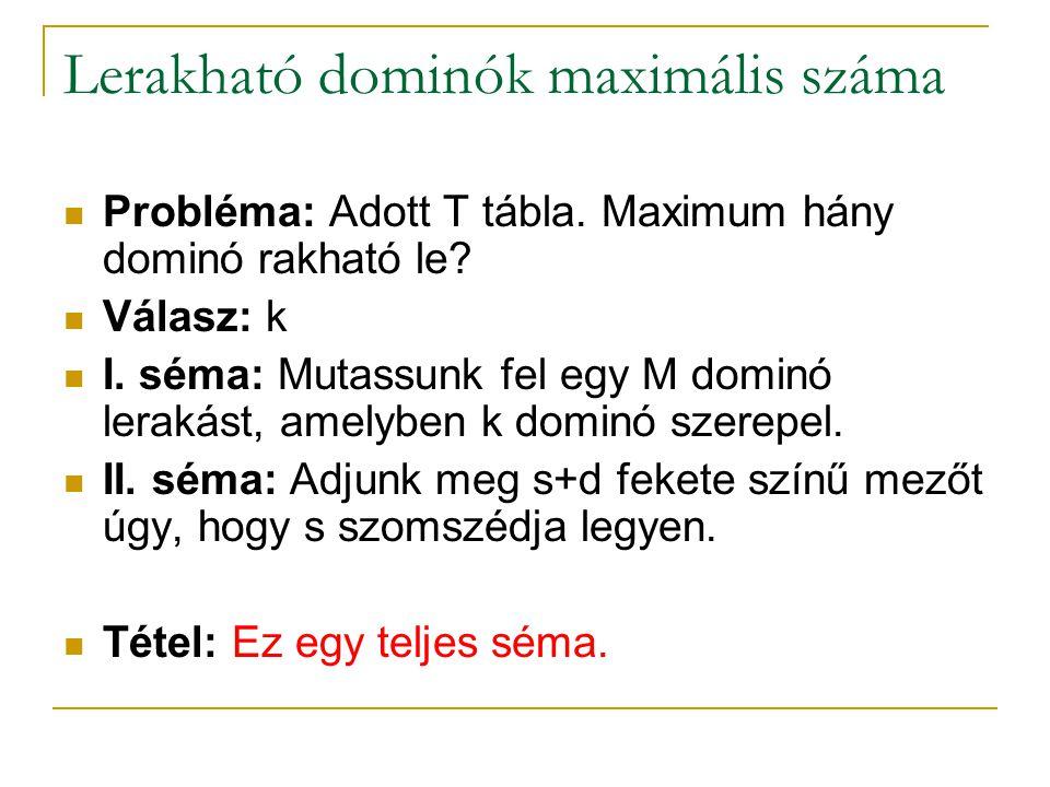Lerakható dominók maximális száma Probléma: Adott T tábla. Maximum hány dominó rakható le? Válasz: k I. séma: Mutassunk fel egy M dominó lerakást, ame