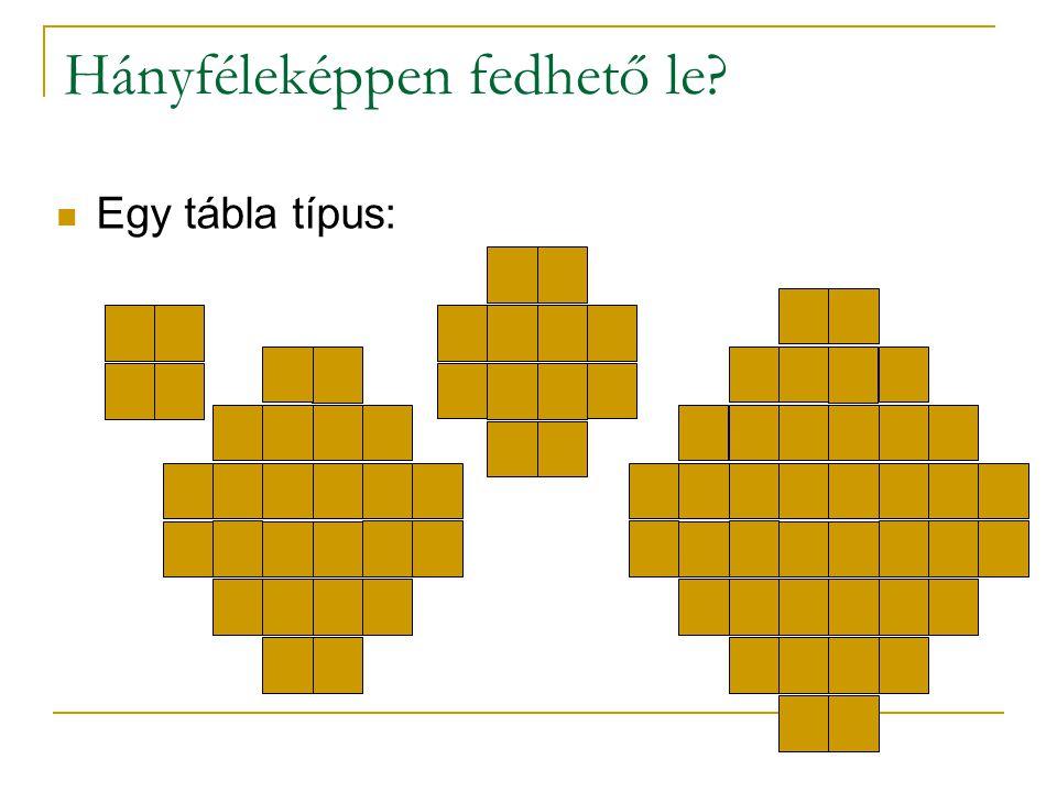 Egy tábla típus: