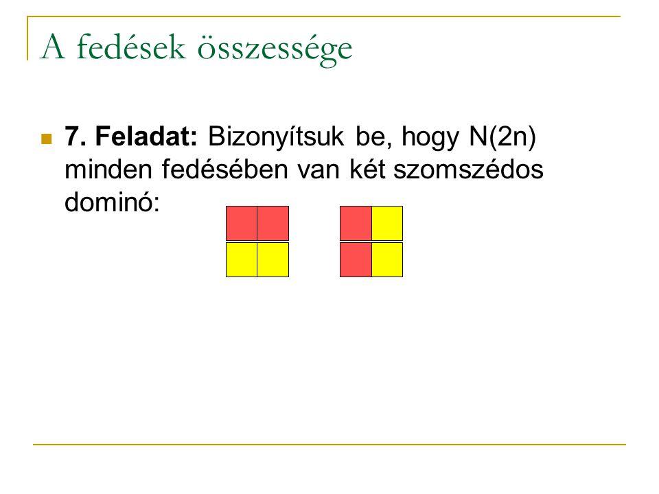 A fedések összessége 7. Feladat: Bizonyítsuk be, hogy N(2n) minden fedésében van két szomszédos dominó: